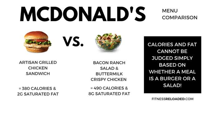 Mcdonalds salad calories