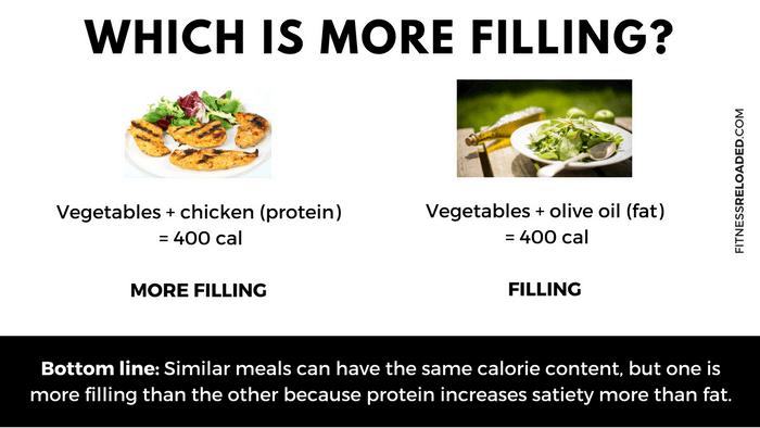 Salad calories satiety