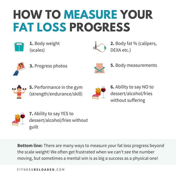 am I losing fat?
